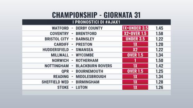 Championship pronostici giornata 31
