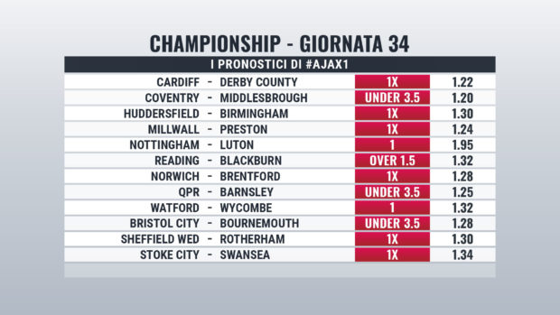 Championship pronostici giornata 34