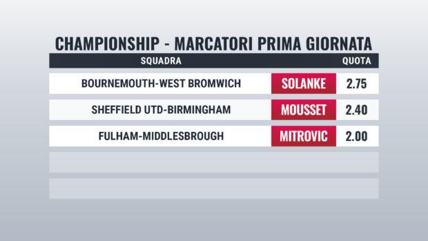 Championship Marcatori Giornata 1