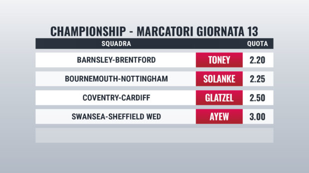 Championship Giornata 13 marcatori