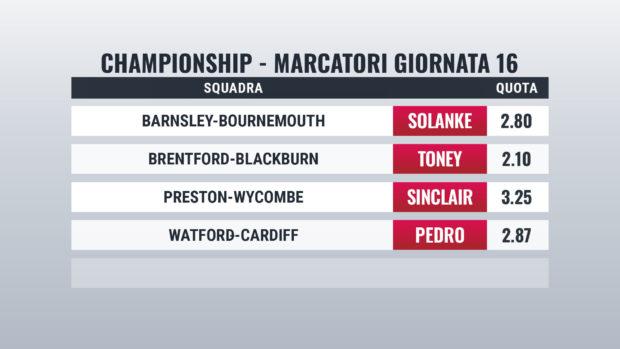 Championship Giornata 16 marcatori