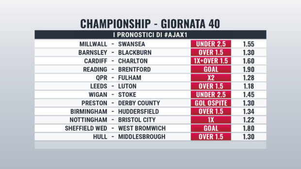 Championship Pronostici Giornata 40