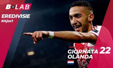 Eredivisie Giornata 22