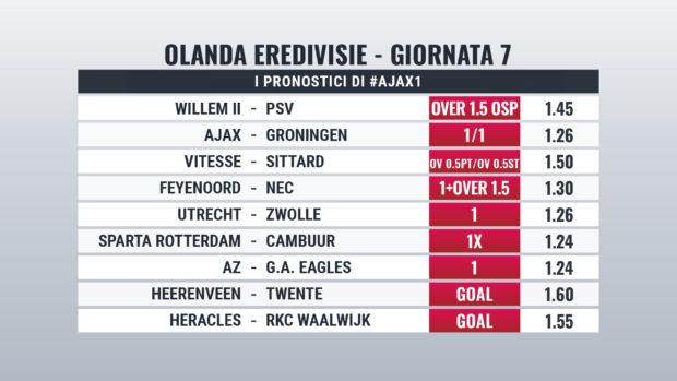 Eredivisie pronostici giornata 7