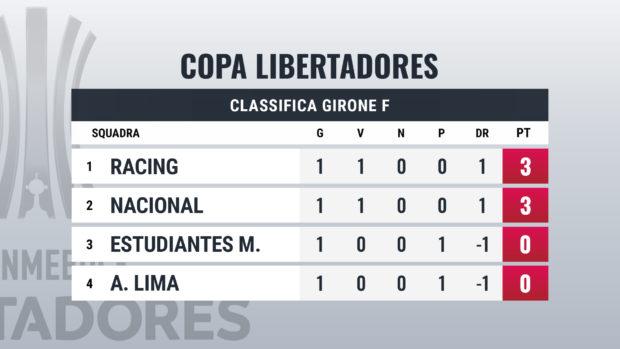 Pronostici-Libertadores-giornata-2