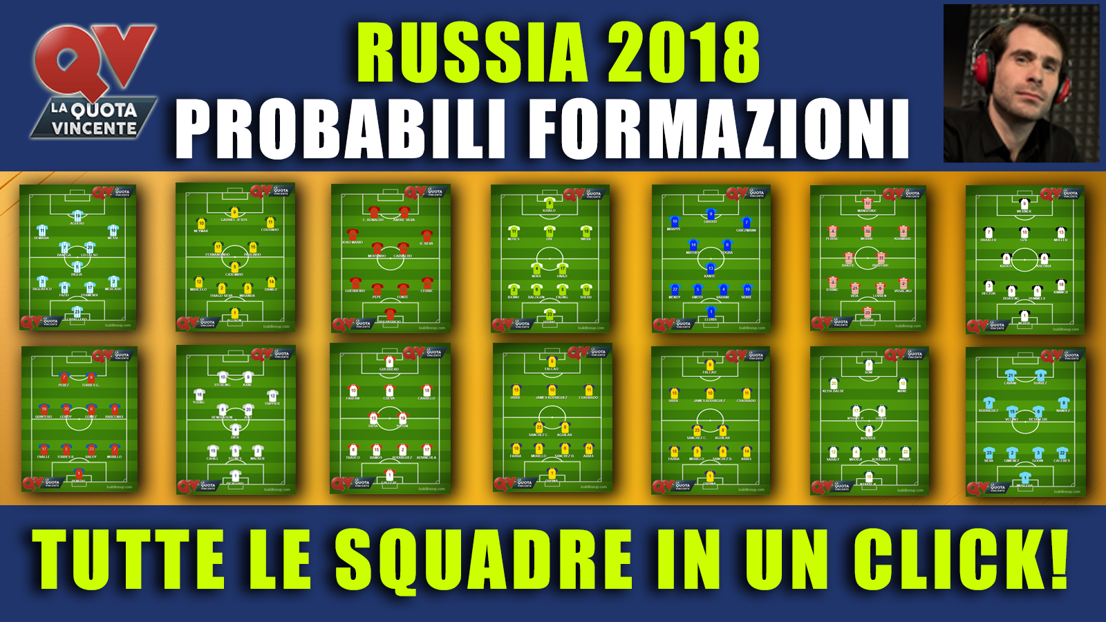 Probabili formazioni Mondiali Russia 2018