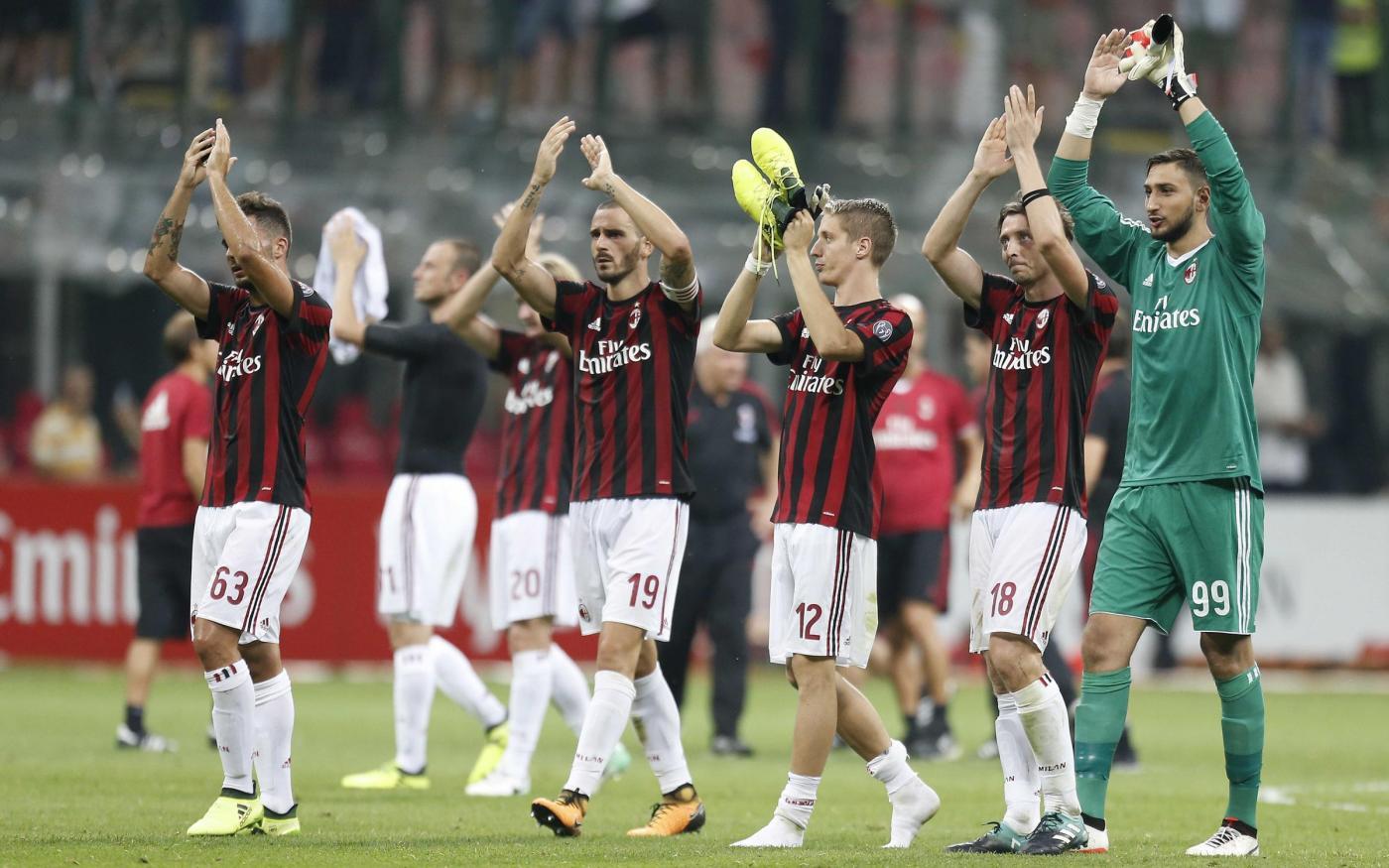 Milan-Genoa, analisi e pronostico Serie A giornata 9
