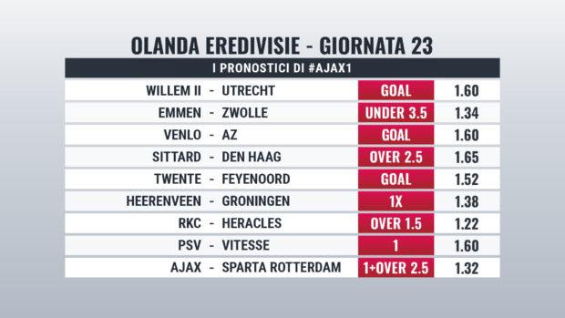 Eredivisie pronostici giornata 23