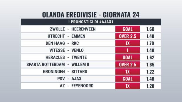 Eredivisie Pronostici Giornata 24