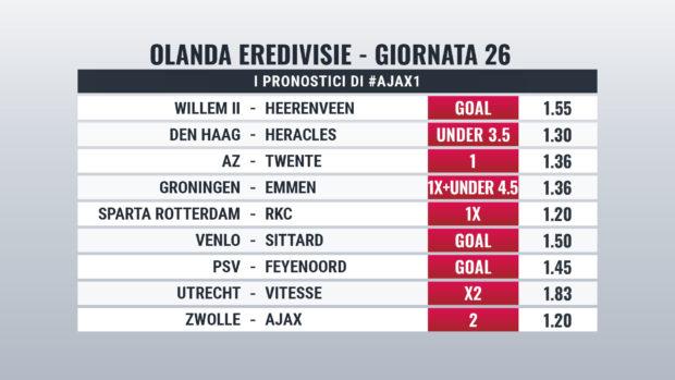 Eredivisie pronostici giornata 26