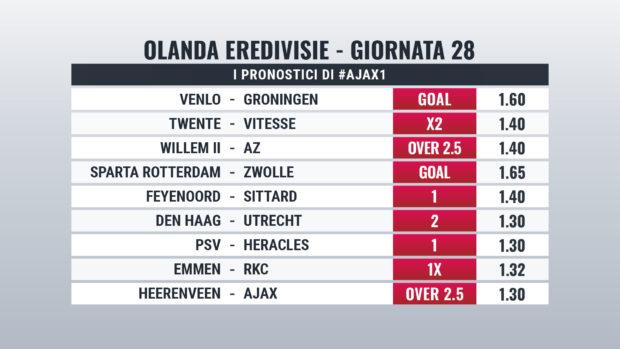 Eredivisie Pronostici giornata 28