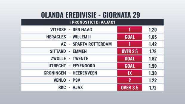 Eredivisie pronostici giornata 29