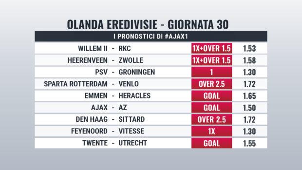 Eredivisie pronostici giornata 30