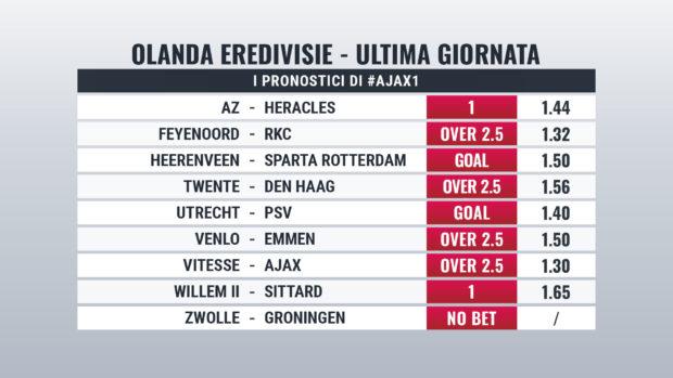 Eredivisie pronostici ultima giornata