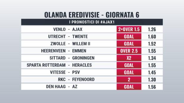 Eredivisie Pronostici Giornata 6
