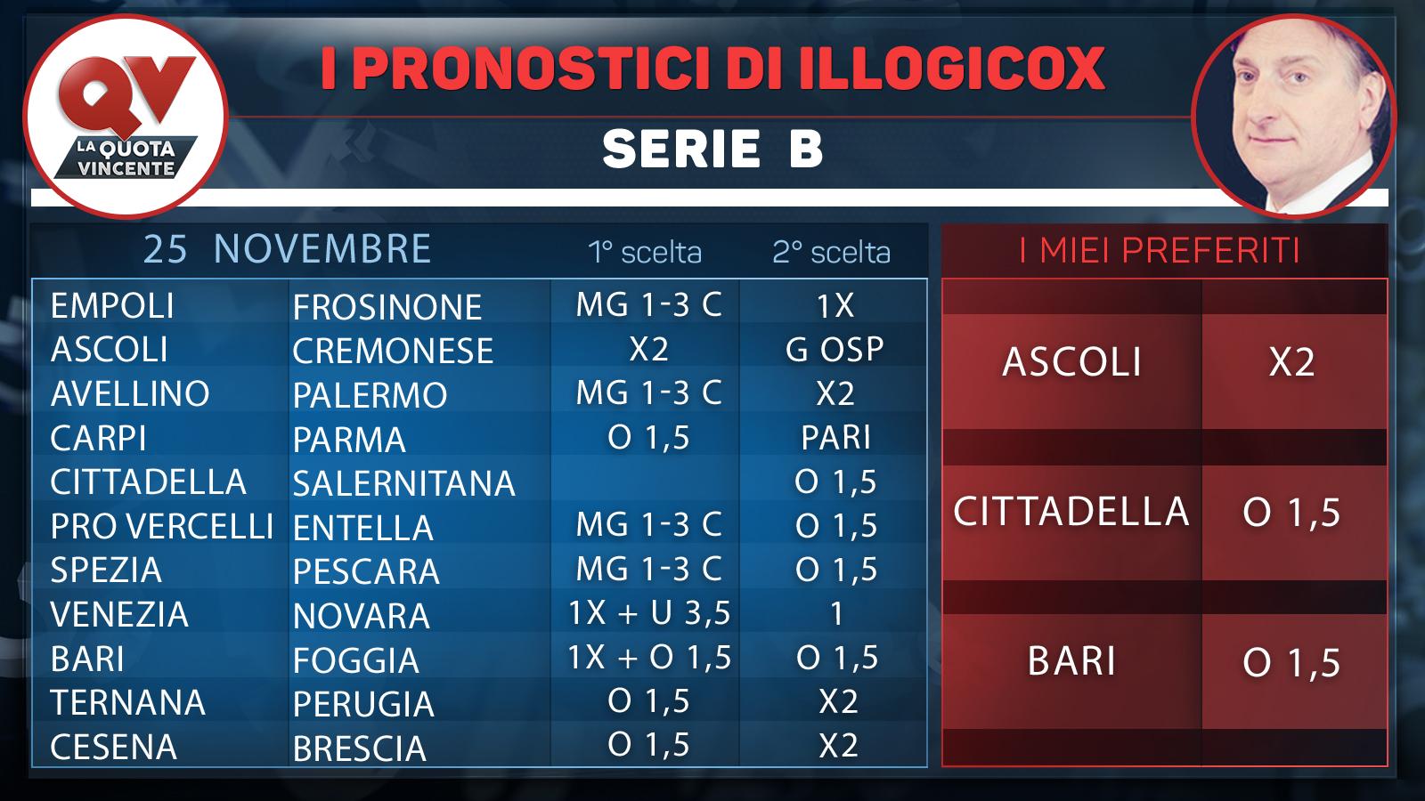 I pronostici di Illogicox 25 26 novembre: tutte le tabelle di Serie A Serie B Premier League LaLiga Ligue 1 Bundesliga!