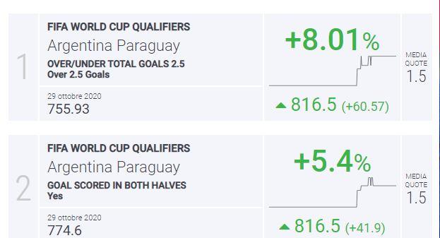 Pronostici qualificazioni Mondiali in Sudamerica pronostici terza