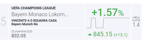 Pronostici giornata 6 Champions League