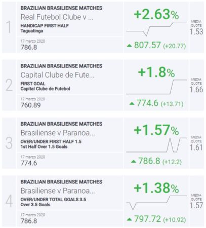 Statali-Brasile-mercoledì-18-marzo
