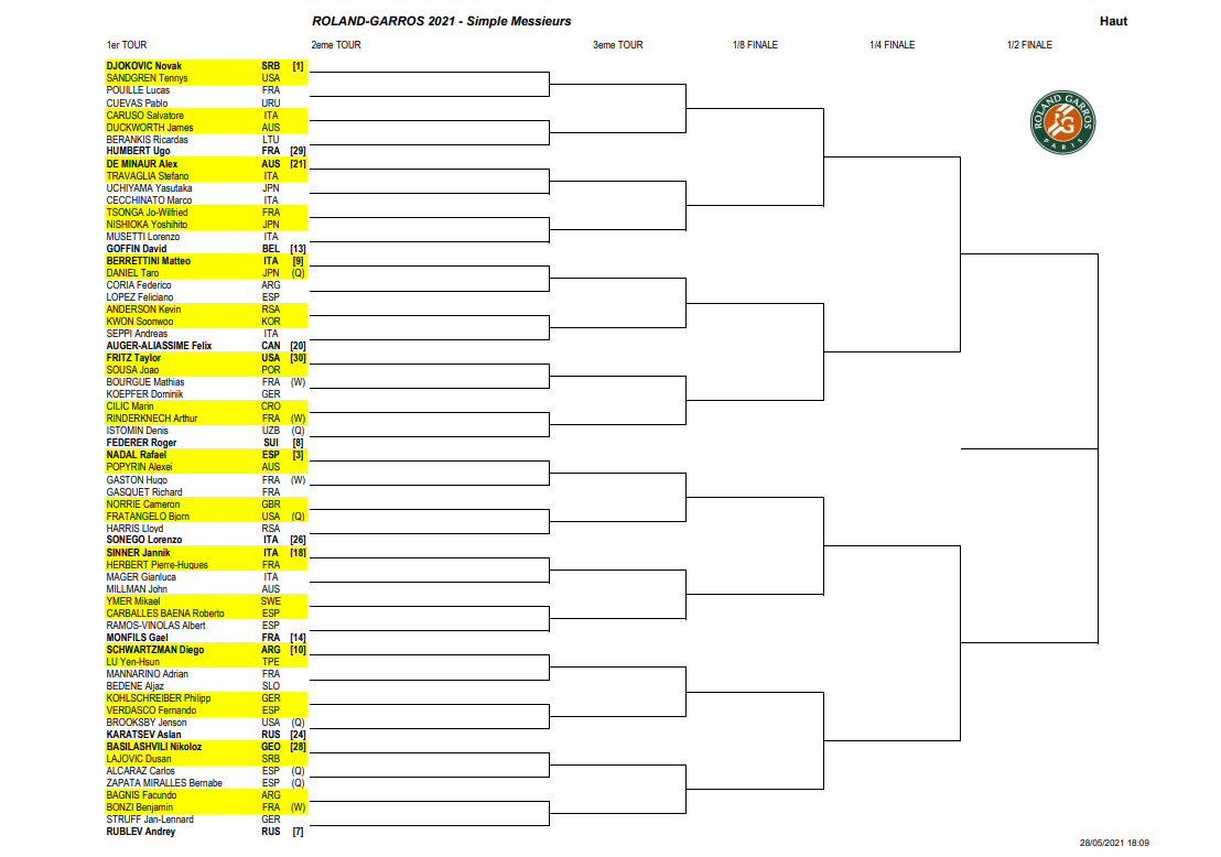 Pronostici Roland Garros Day 5