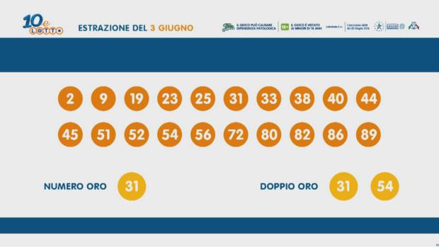 estrazione lotto 10 e lotto oggi mercoledì 3 giugno 2020 ventina vincente numero oro doppio oro