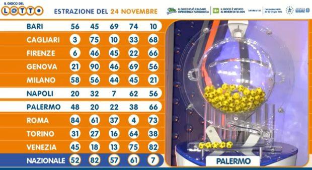 Numeri lotto oggi estrazione di stasera estrazione lotto oggi 10elotto serale martedì 24 novembre 2020