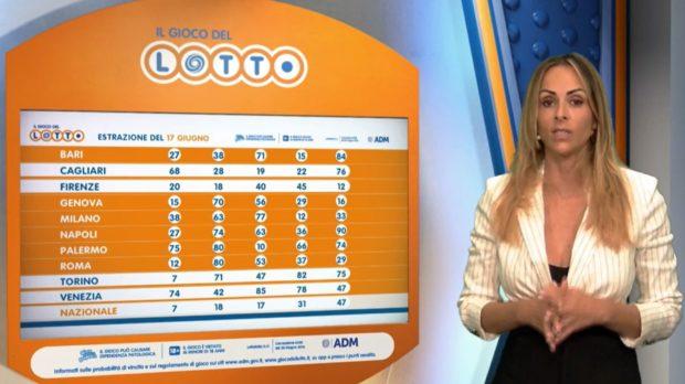 Estrazione lotto 17 giugno 2021 Lotto oggi estrazione vincente superenalotto oggi 10elotto serale simbolotto numeri vincenti ufficiali verifica vincite conduce Serena Garitta in diretta