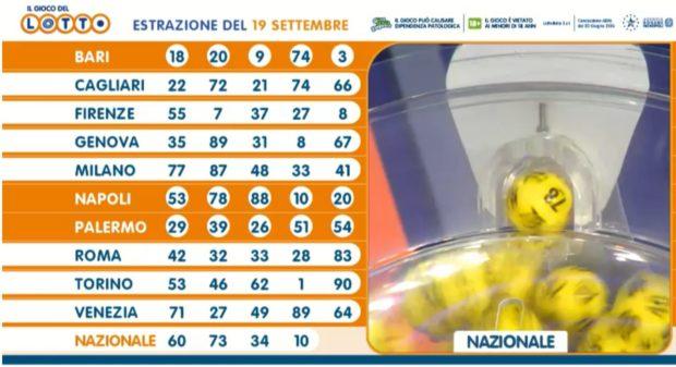 Estrazione del Lotto di oggi sabato 19 settembre 2020 Estrazioni del Lotto in diretta numeri vincenti tutte le ruote