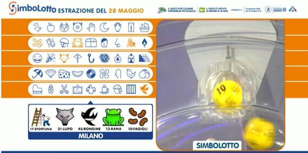 Estrazione Lotto Simbolotto giovedì 28 maggio 2020 numeri simboli vincenti ruota Milano