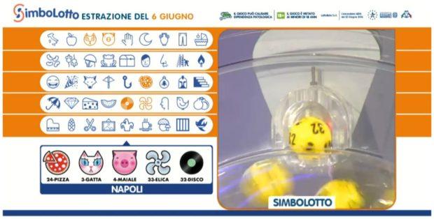 estrazione lotto simbolotto abbinato alla ruota di Napoli sabato 6 giungo 2020 numeri simboli vincenti
