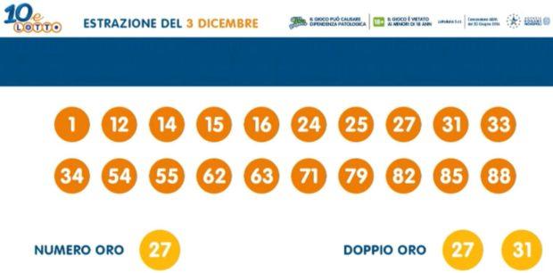 Estrazioni lotto superenalotto 10elotto oggi numeri vincenti serale giovedì 3 dicembre 2020