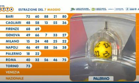 Estrazioni Lotto Superenalotto 10eLotto Simbolotto del 7 maggio 2020