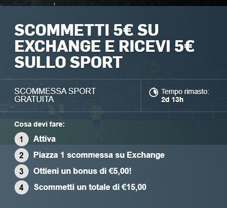 pronostici Liga giornata 28 bonus free bet scommesse Prof The Proof