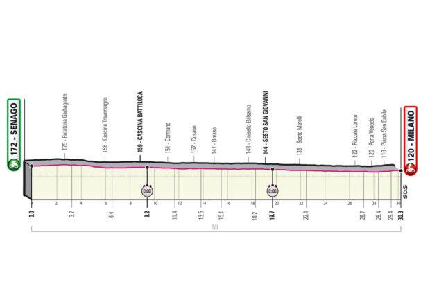 pronostici-giro-ditalia-2021-tappa-21-analisi-favoriti-quote-ciclismo