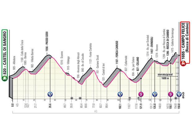pronostici-giro-ditalia-tappa-9-2021-analisi-favoriti-quote-ciclismo