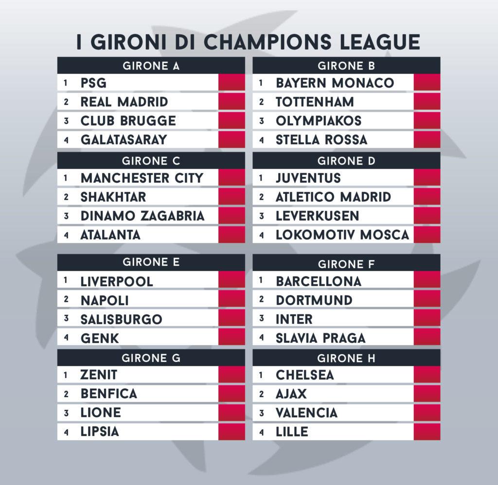 Calendario Champions Juve 2020.Gironi Champione Ed Europa League Ecco Le Avversarie Delle