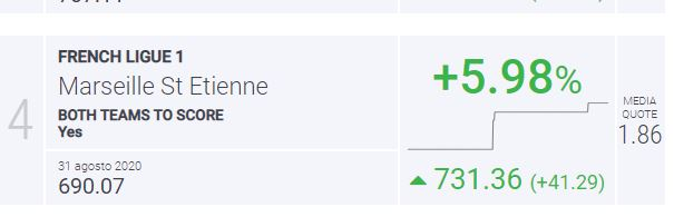 Index Marsiglia-St. Etienne