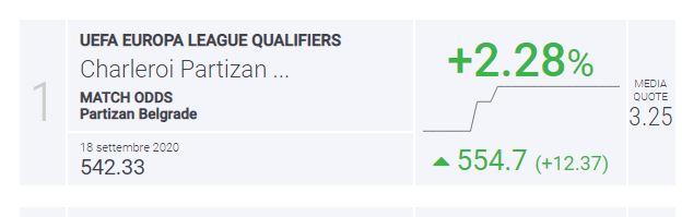 Pronostici Preliminari Europa League Quote Di Giovedi 24 Settembre 2020