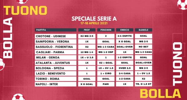 Pronostici chat Blab Live multipla Serie A bolla tuono Prof The Proof Pengwin Calciatori Brutti sabato 17 domenica 18 aprile 2021