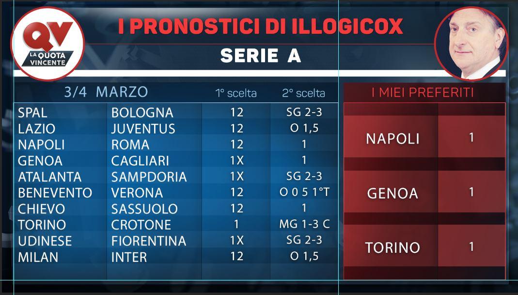 pronostici di Illogicox Serie A Serie B Premier League La Liga Ligue 1 Bundesliga sabato 3 domenica 4 marzo 2018
