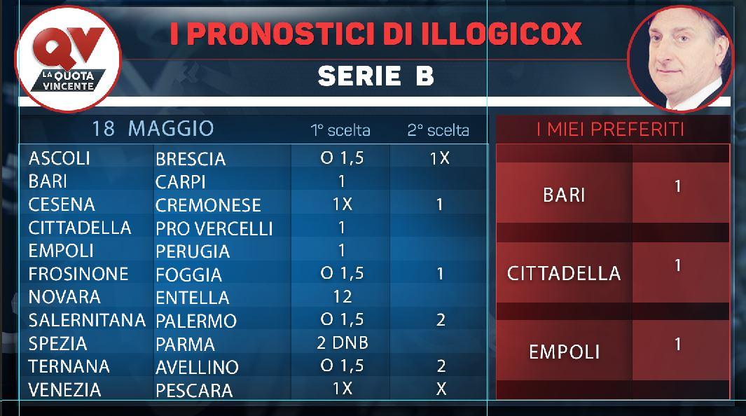 I pronostici di illogicox 18/20 Maggio