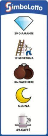 Simbolotto oggi Estrazione del lotto e del Simbolotto di oggi estrazioni del lotto in diretta di martedì 17 novembre 2020 abbinato alla ruota di Torino verifica vincite simboli