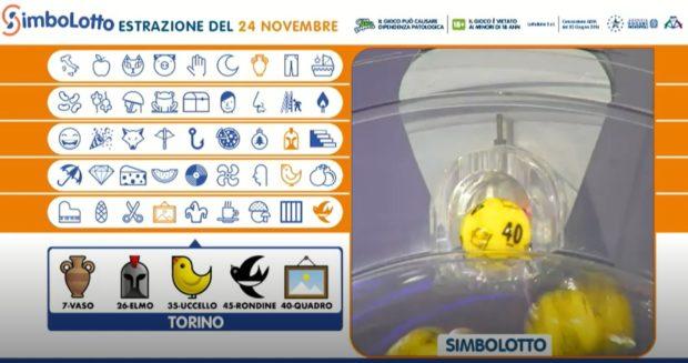 Simbolotto Lotto di oggi 10eLotto serale di oggi vincicasa di martedì 24 novembre 2020 numeri vincenti