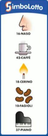Simbolotto Lotto abbinato alla ruota di Palermo estrazioni simboli simbolotto lottamatica di oggi martedì 29 settembre 2020 numeri simboli vincenti