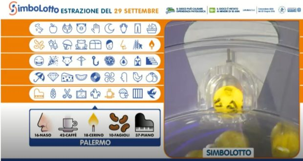 Simbolotto Lotto oggi Estrazione del Lotto in diretta martedì 29 settembre 2020 estrazioni simbolotto abbinato alla ruota di Palermo numeri simboli vincenti