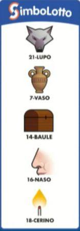Estrazione Simbolotto abbinata alle Estrazioni del Lotto in diretta della ruota di Palermo di oggi sabato 26 settembre 2020 simboli numeri vincenti verifica vincite