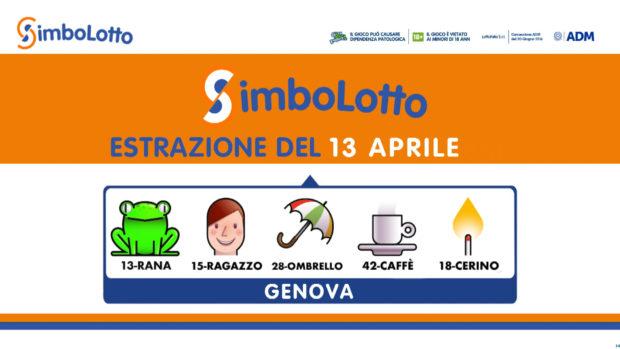 Simbolotto 13 aprile 2021 Lotto Simbolotto oggi estrazione simbolotto lotto ieri Simbolotto oggi estrazione oggi lotto oggi martedì