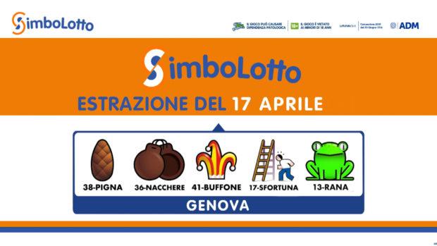 Simbolotto 17 aprile 2021 Lotto Simbolotto oggi estrazione simbolotto lotto ieri Simbolotto oggi estrazione oggi lotto oggi sabato