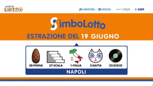 Simbolotto 19 giugno 2021 Lotto Simbolotto oggi estrazione simbolotto lotto ieri Simbolotto oggi estrazione oggi lotto oggi sabato