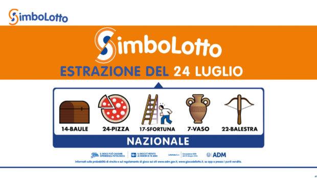 Simbolotto 24 luglio 2021 Lotto Simbolotto oggi estrazione simbolotto lotto ieri Simbolotto oggi estrazione oggi lotto oggi sabato